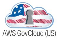 NIST SP 800-53 NIST SP 800-171 AWS GovCloud